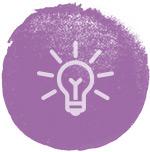 Your Ideas or Unique Interests